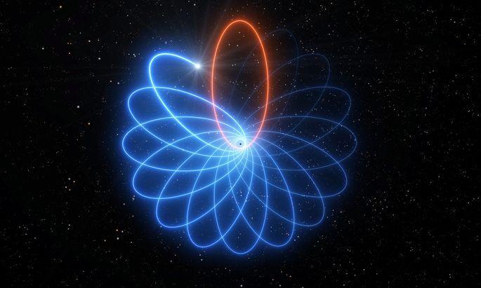 Savāda zvaigzne melnā cauruma orbītā pierāda - Einšteinam bija taisnība